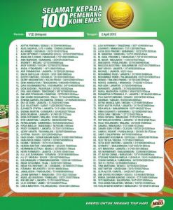 100 Pemenang Koin Emas Milo (Periode 8)