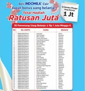 35 Pemenang Uang Belanja @Rp 1 Juta Minggu Keenam (Indomilk-Alfamart)