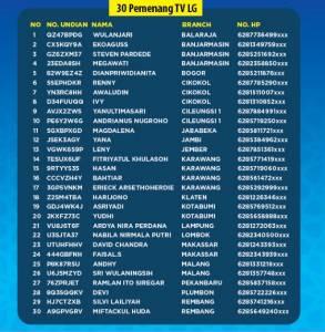 265 Pemenang Undian THR HIT Alfamart