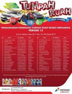 162 Pemenang Mobil & Motor Suzuki Adress Rezeki Tumpah Ruah Pertamina