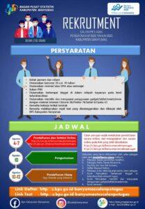 Rekruitmen Calon Petugas Pendataan SP2020 Tahun 2020 Kabupaten Banyumas